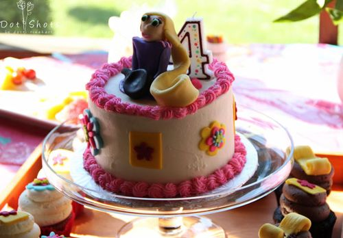 Cake-copy